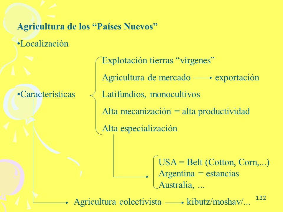 132 Agricultura de los Países Nuevos Localización Explotación tierras vírgenes Agricultura de mercadoexportación CaracterísticasLatifundios, monoculti