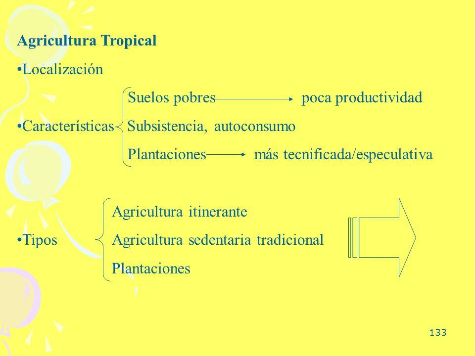 133 Agricultura Tropical Localización Suelos pobrespoca productividad Características Subsistencia, autoconsumo Plantacionesmás tecnificada/especulati