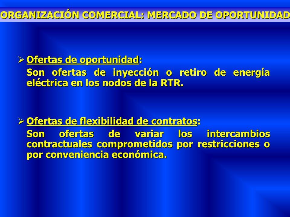 ORGANIZACIÓN COMERCIAL: MERCADO DE OPORTUNIDAD Ofertas de oportunidad: Ofertas de oportunidad: Son ofertas de inyección o retiro de energía eléctrica