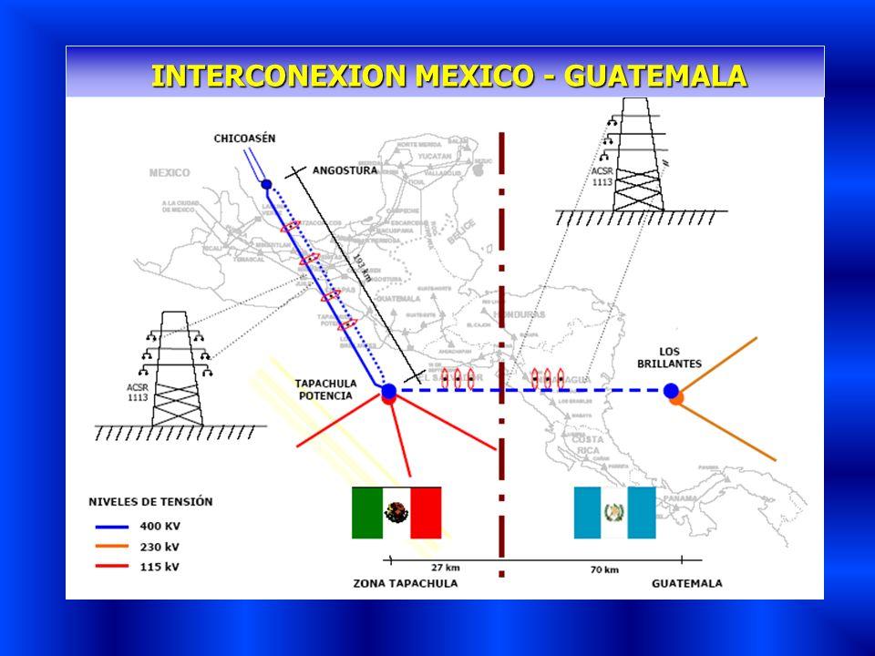 INTERCONEXION MEXICO - GUATEMALA INTERCONEXION MEXICO - GUATEMALA