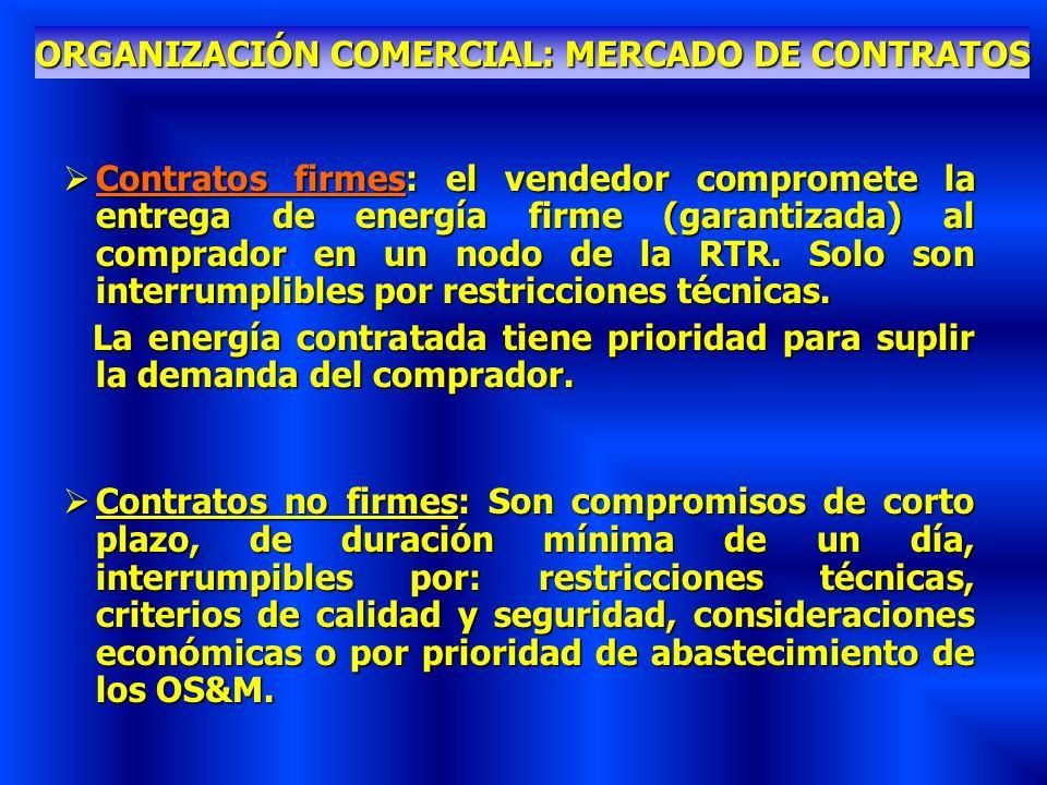 ORGANIZACIÓN COMERCIAL: MERCADO DE CONTRATOS Contratos firmes: el vendedor compromete la entrega de energía firme (garantizada) al comprador en un nod