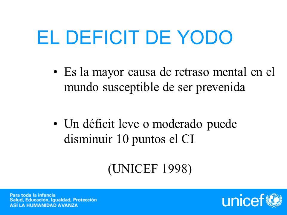 EL DEFICIT DE YODO Es la mayor causa de retraso mental en el mundo susceptible de ser prevenida Un déficit leve o moderado puede disminuir 10 puntos e