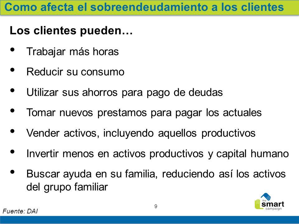 10 Principios de Protección al Cliente Principio #1 en práctica Causas y efectos del sobreendeudamiento Retroalimentación de los Participantes Lecciones y buenas prácticas del campo Conclusión y llamado a la acción Agenda