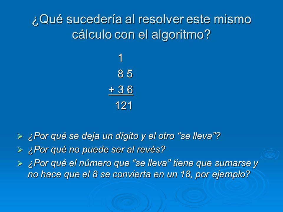 ¿Qué sucedería al resolver este mismo cálculo con el algoritmo? 1 8 5 8 5 + 3 6 + 3 6 121 121 ¿Por qué se deja un dígito y el otro se lleva? ¿Por qué