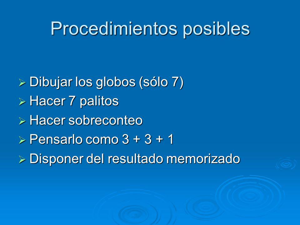 Procedimientos posibles Dibujar los globos (sólo 7) Dibujar los globos (sólo 7) Hacer 7 palitos Hacer 7 palitos Hacer sobreconteo Hacer sobreconteo Pe