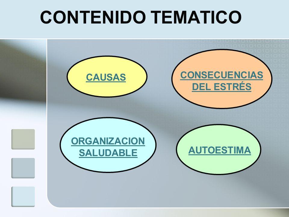 CONTENIDO TEMATICO CAUSAS CONSECUENCIAS DEL ESTRÉS ORGANIZACION SALUDABLE AUTOESTIMA
