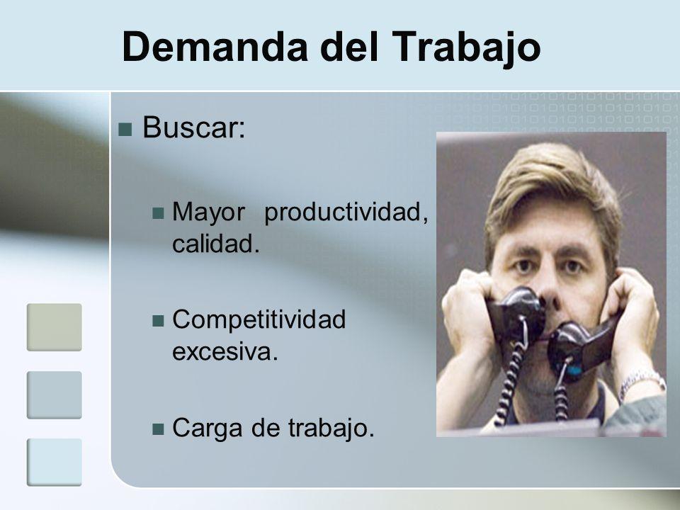 Demanda del Trabajo Buscar: Mayor productividad, calidad. Competitividad excesiva. Carga de trabajo.