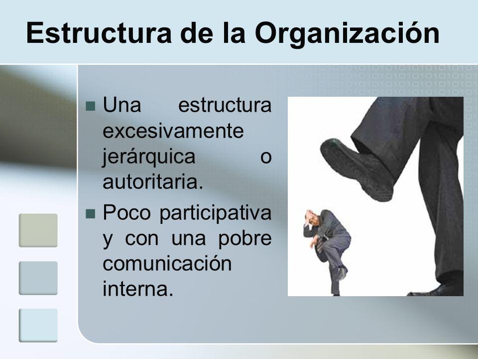 Estructura de la Organización Una estructura excesivamente jerárquica o autoritaria. Poco participativa y con una pobre comunicación interna.