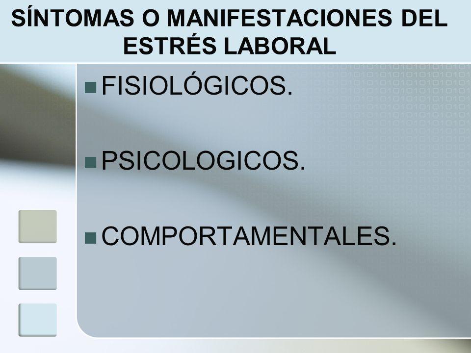 SÍNTOMAS O MANIFESTACIONES DEL ESTRÉS LABORAL FISIOLÓGICOS. PSICOLOGICOS. COMPORTAMENTALES.