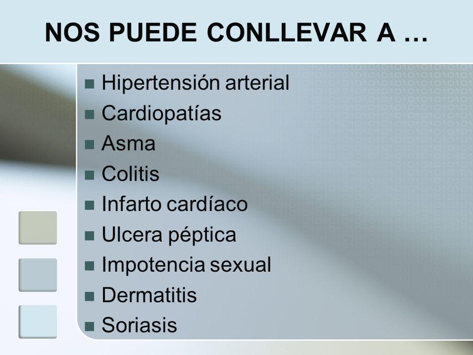 NOS PUEDE CONLLEVAR A … Hipertensión arterial Cardiopatías Asma Colitis Infarto cardíaco Ulcera péptica Impotencia sexual Dermatitis Soriasis