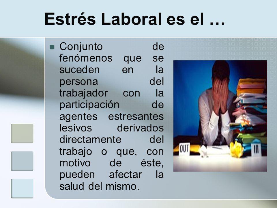 Estrés Laboral es el … Conjunto de fenómenos que se suceden en la persona del trabajador con la participación de agentes estresantes lesivos derivados