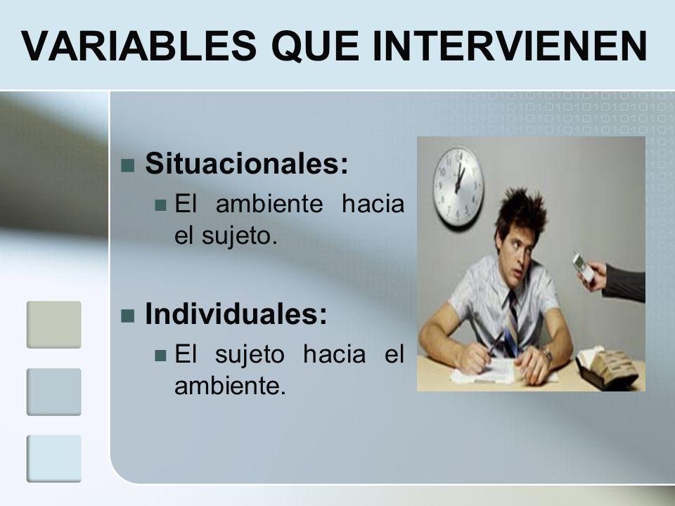 VARIABLES QUE INTERVIENEN Situacionales: El ambiente hacia el sujeto. Individuales: El sujeto hacia el ambiente.