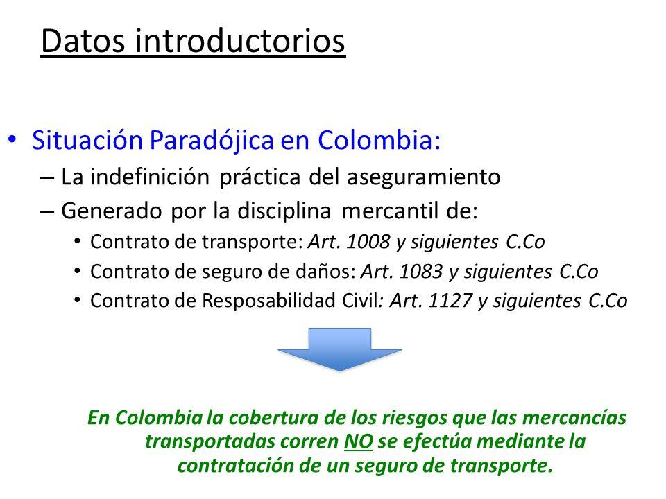Datos introductorios Situación Paradójica en Colombia: – La indefinición práctica del aseguramiento – Generado por la disciplina mercantil de: Contrat