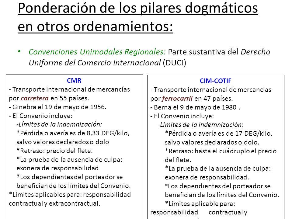 Ponderación de los pilares dogmáticos en otros ordenamientos: Convenciones Unimodales Regionales: Parte sustantiva del Derecho Uniforme del Comercio I