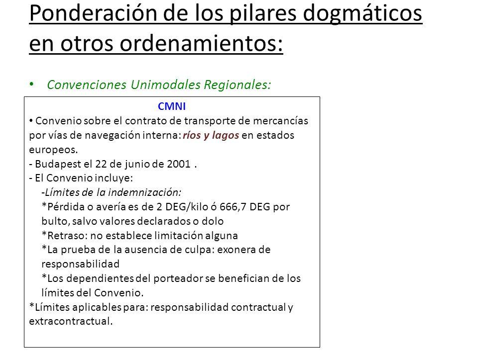 Ponderación de los pilares dogmáticos en otros ordenamientos: Convenciones Unimodales Regionales: CMNI Convenio sobre el contrato de transporte de mer