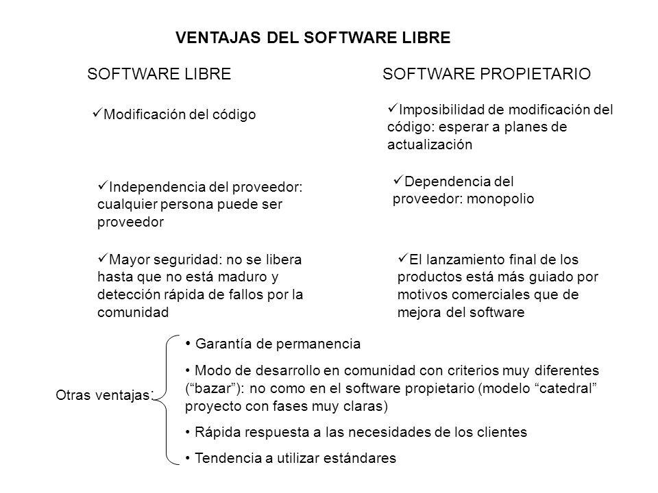 SOFTWARE PROPIETARIO Imposibilidad de modificación del código: esperar a planes de actualización SOFTWARE LIBRE Modificación del código Independencia