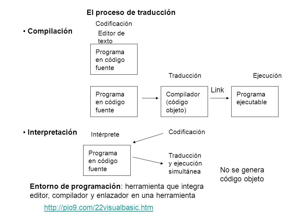 El proceso de traducción Compilación Editor de texto Programa en código fuente Compilador (código objeto) Programa ejecutable Link Traducción Interpre