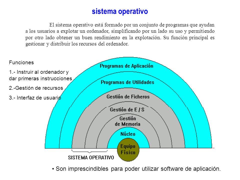 sistema operativo El sistema operativo está formado por un conjunto de programas que ayudan a los usuarios a explotar un ordenador, simplificando por