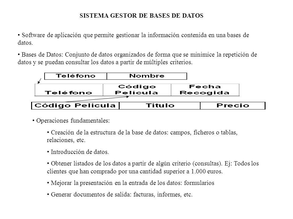 SISTEMA GESTOR DE BASES DE DATOS Software de aplicación que permite gestionar la información contenida en una bases de datos. Bases de Datos: Conjunto
