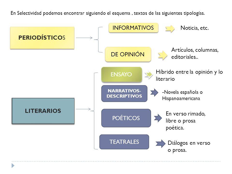 2.B.Resumen (1p) El resumen debe ser breve, completo y objetivo, calificándose con un máximo de 1 punto si recoge el sentido del texto y las ideas esenciales del mismo.