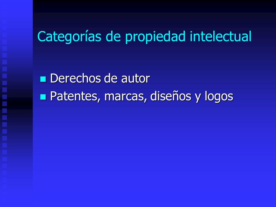 Categorías de propiedad intelectual Derechos de autor Derechos de autor Patentes, marcas, diseños y logos Patentes, marcas, diseños y logos