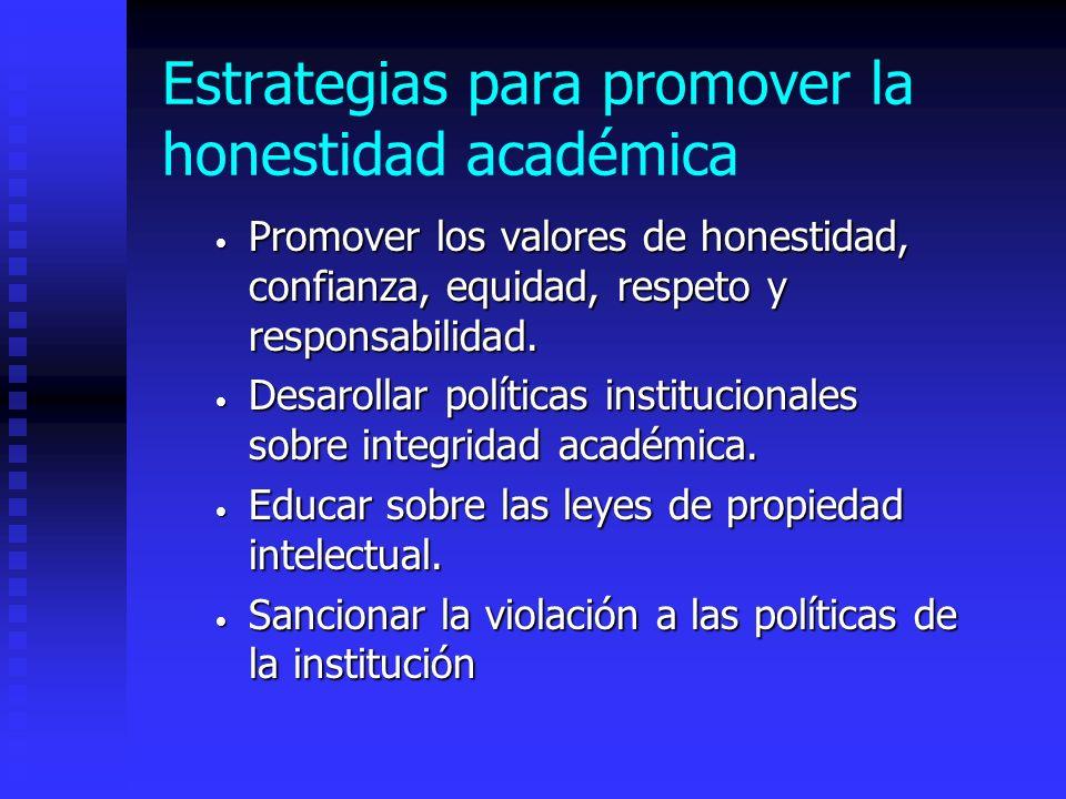 Estrategias para promover la honestidad académica Promover los valores de honestidad, confianza, equidad, respeto y responsabilidad. Promover los valo