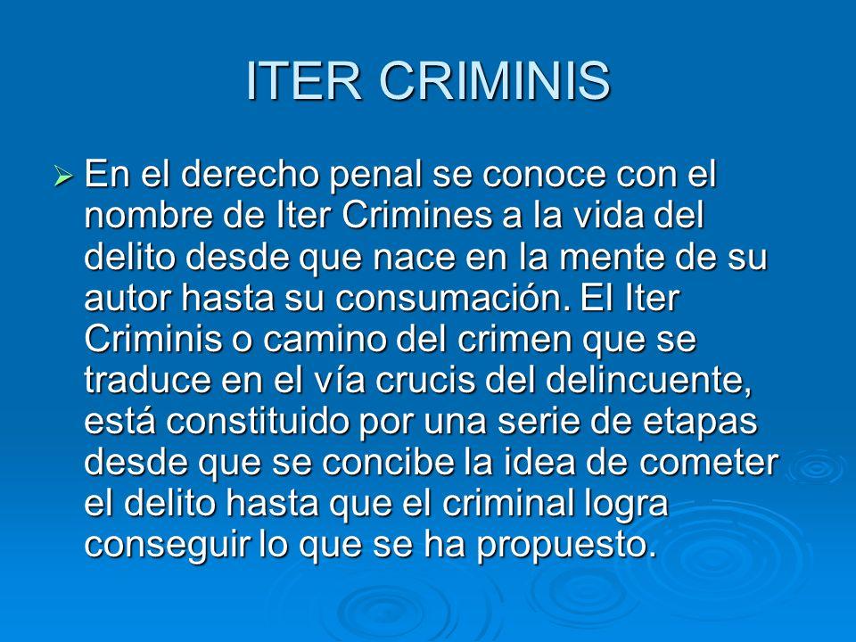 ITER CRIMINIS En el derecho penal se conoce con el nombre de Iter Crimines a la vida del delito desde que nace en la mente de su autor hasta su consum