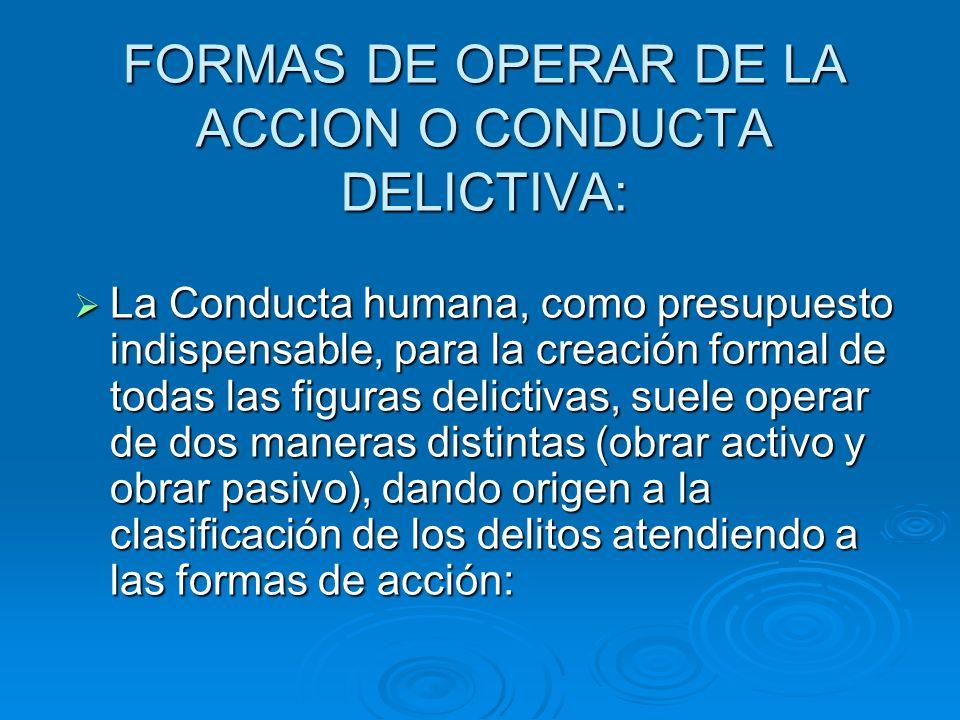 FORMAS DE OPERAR DE LA ACCION O CONDUCTA DELICTIVA: La Conducta humana, como presupuesto indispensable, para la creación formal de todas las figuras d