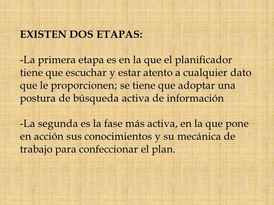 EXISTEN DOS ETAPAS: -La primera etapa es en la que el planificador tiene que escuchar y estar atento a cualquier dato que le proporcionen; se tiene qu