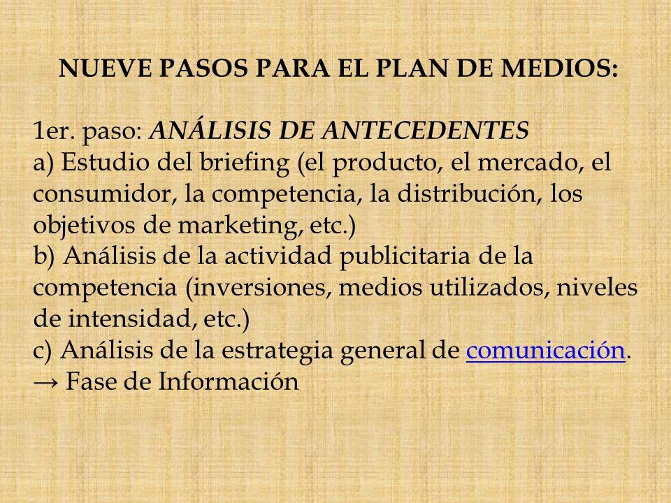 NUEVE PASOS PARA EL PLAN DE MEDIOS: 1er. paso: ANÁLISIS DE ANTECEDENTES a) Estudio del briefing (el producto, el mercado, el consumidor, la competenci