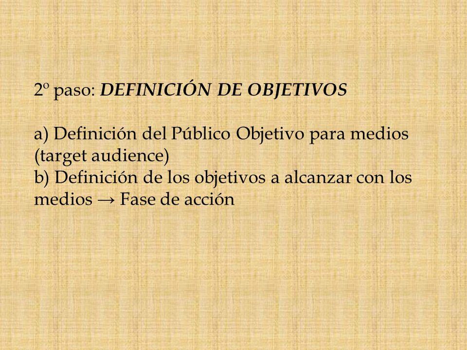 2º paso: DEFINICIÓN DE OBJETIVOS a) Definición del Público Objetivo para medios (target audience) b) Definición de los objetivos a alcanzar con los me