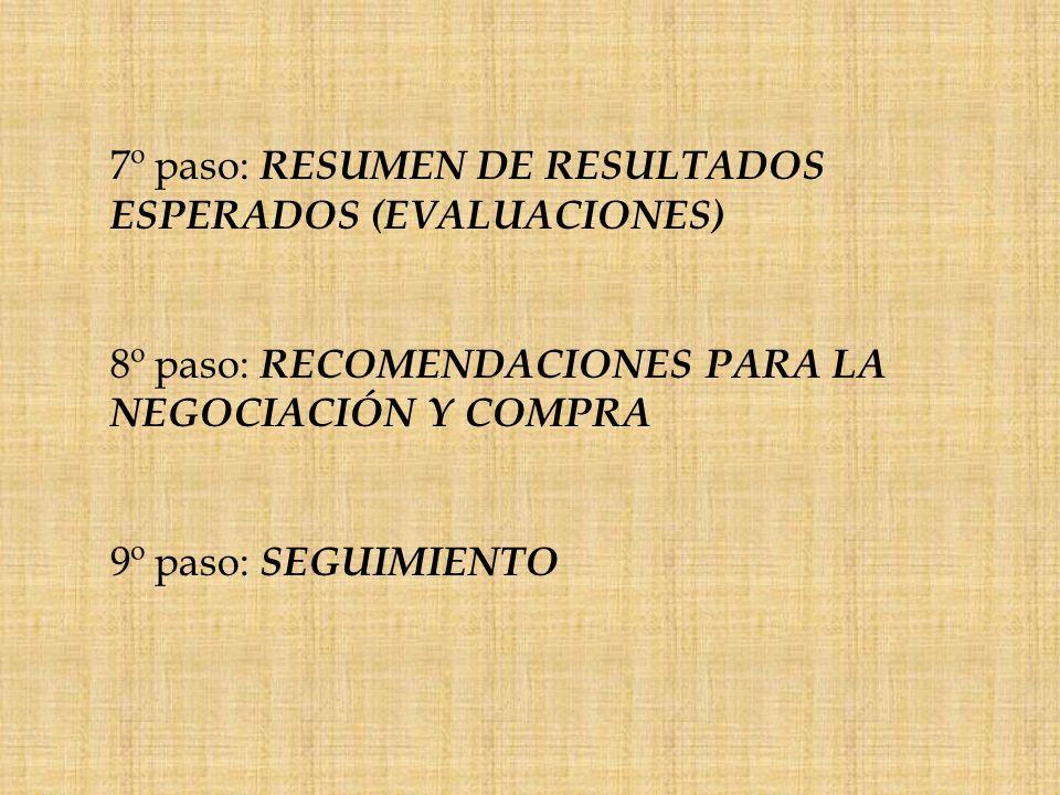 7º paso: RESUMEN DE RESULTADOS ESPERADOS (EVALUACIONES) 8º paso: RECOMENDACIONES PARA LA NEGOCIACIÓN Y COMPRA 9º paso: SEGUIMIENTO