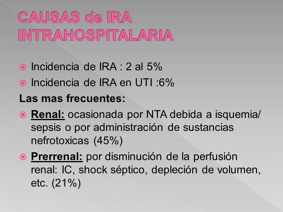 Incidencia de IRA : 2 al 5% Incidencia de IRA en UTI :6% Las mas frecuentes: Renal: ocasionada por NTA debida a isquemia/ sepsis o por administración