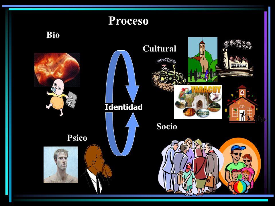 Identidad Bio Psico Socio Cultural Proceso
