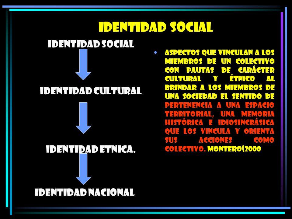 IDENTIDAD SOCIAL aspectos que vinculan a los miembros de un colectivo con pautas de carácter cultural y étnico al brindar a los miembros de una socied