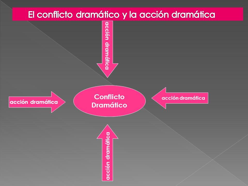 Conflicto Dramático acción dramática