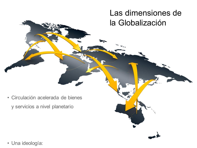 Las dimensiones de la Globalización Circulación acelerada de bienes y servicios a nivel planetario Una ideología: El Ultraliberalismo