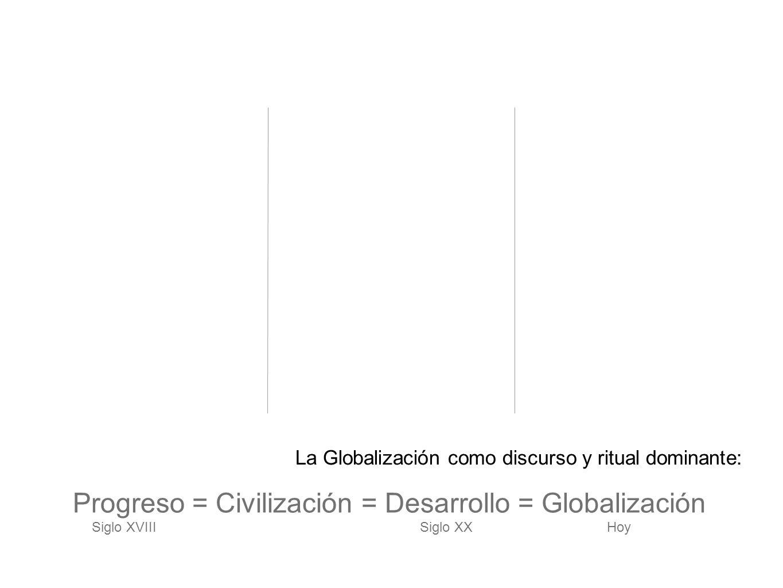 Progreso = Civilización = Desarrollo = Globalización Siglo XVIII Siglo XX Hoy La Globalización como discurso y ritual dominante: