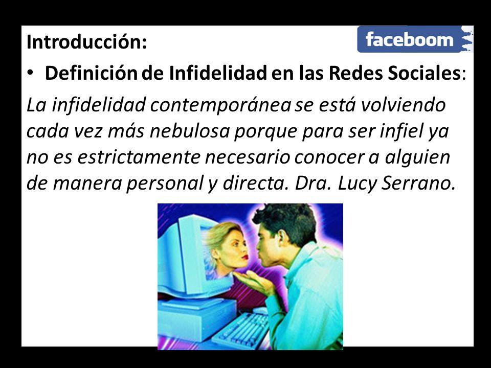Introducción: Definición de Infidelidad en las Redes Sociales: La infidelidad contemporánea se está volviendo cada vez más nebulosa porque para ser in