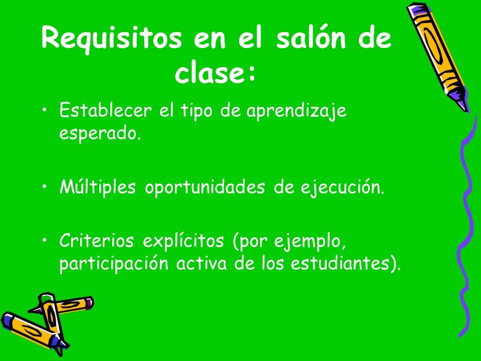 Requisitos en el salón de clase: Establecer el tipo de aprendizaje esperado. Múltiples oportunidades de ejecución. Criterios explícitos (por ejemplo,