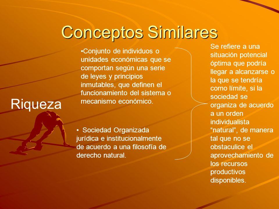 Conceptos Similares Riqueza Sociedad Organizada jurídica e institucionalmente de acuerdo a una filosofía de derecho natural. Conjunto de individuos o