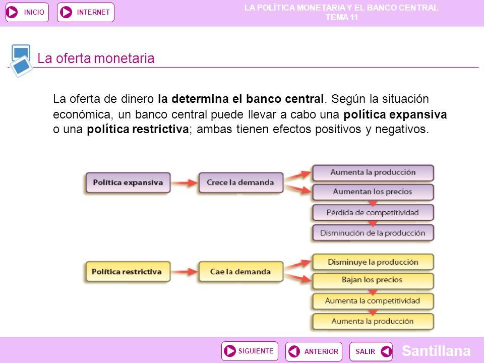 LA POLÍTICA MONETARIA Y EL BANCO CENTRAL TEMA 11 Santillana ANTERIORSIGUIENTE INICIOINTERNET La oferta de dinero la determina el banco central. Según