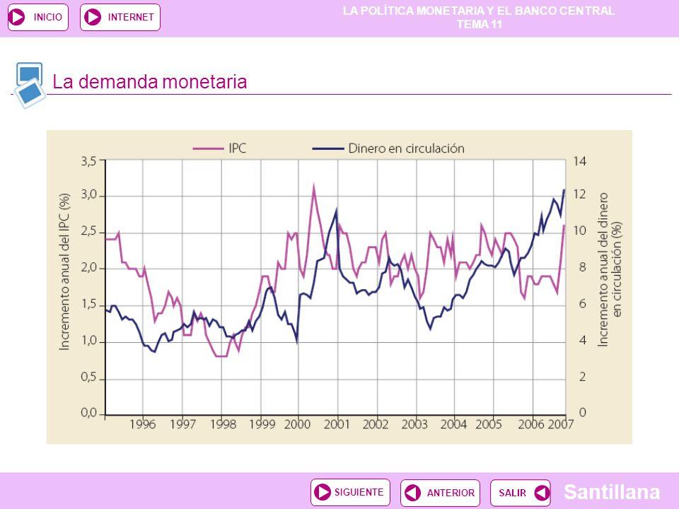 LA POLÍTICA MONETARIA Y EL BANCO CENTRAL TEMA 11 Santillana ANTERIORSIGUIENTE INICIOINTERNET La demanda monetaria