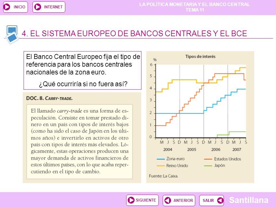 LA POLÍTICA MONETARIA Y EL BANCO CENTRAL TEMA 11 Santillana ANTERIORSIGUIENTE INICIOINTERNET 4. EL SISTEMA EUROPEO DE BANCOS CENTRALES Y EL BCE El Ban