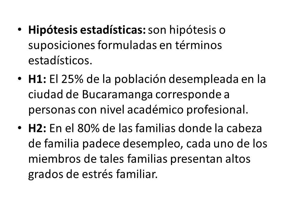 Hipótesis estadísticas: son hipótesis o suposiciones formuladas en términos estadísticos. H1: El 25% de la población desempleada en la ciudad de Bucar