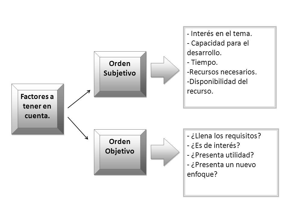 Factores a tener en cuenta. Orden Subjetivo Orden Objetivo - Interés en el tema. - Capacidad para el desarrollo. - Tiempo. -Recursos necesarios. -Disp