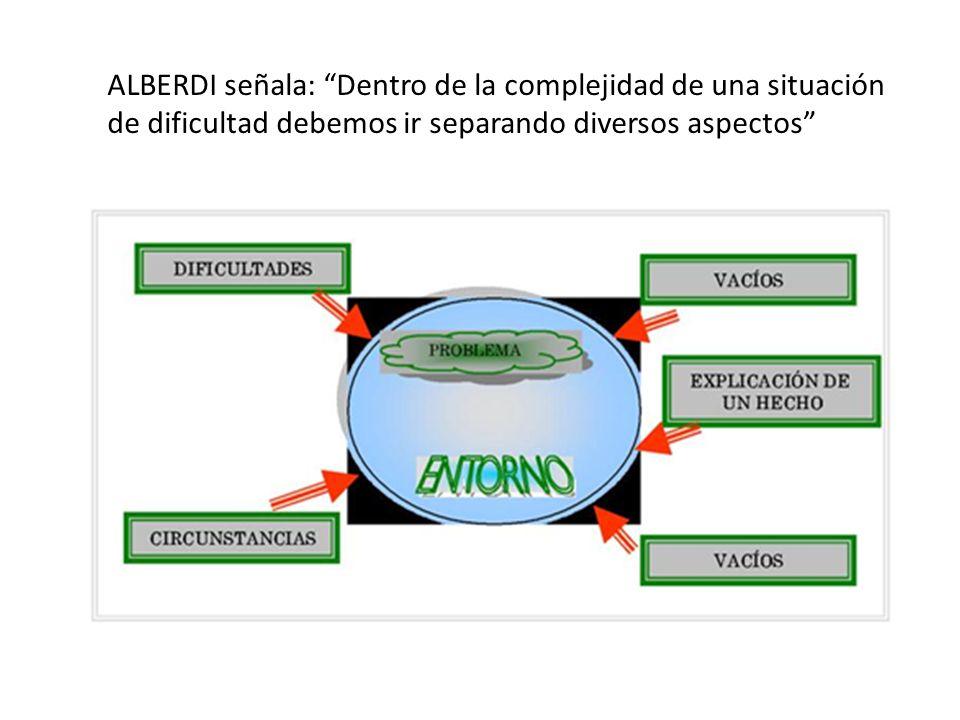 Hipótesis de asociación o covariación: se establece una determinada correspondencia o correlación entre dos o más variables.