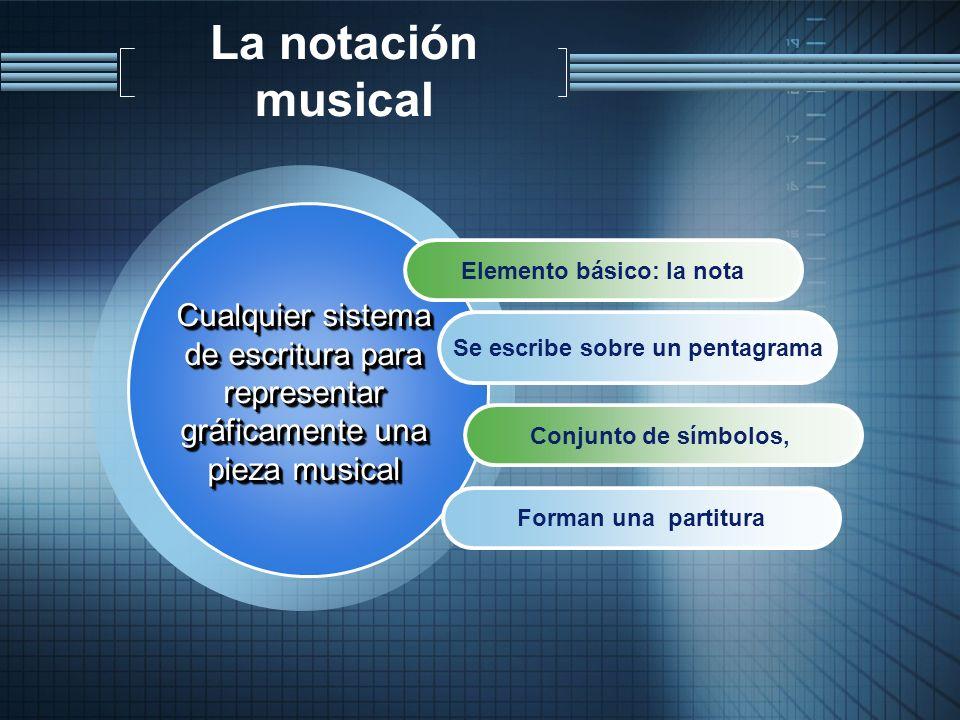 La notación musical Elemento básico: la nota Se escribe sobre un pentagrama Conjunto de símbolos, Forman una partitura Cualquier sistema de escritura