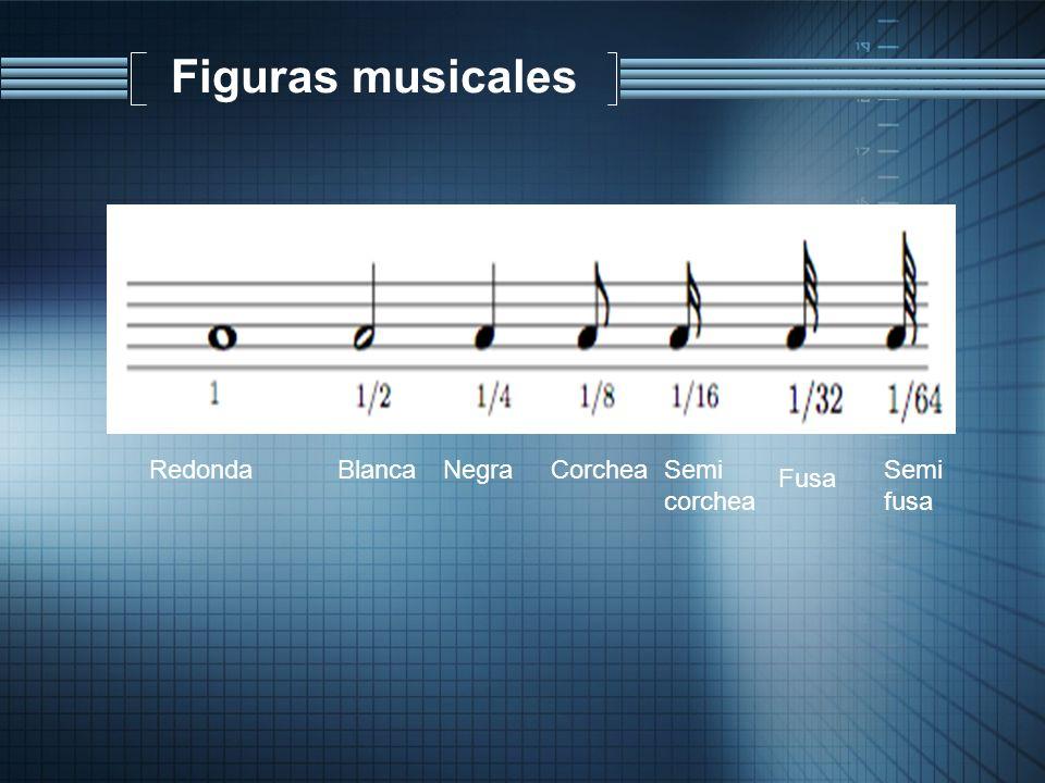 Figuras musicales RedondaBlancaNegraCorcheaSemi corchea Fusa Semi fusa