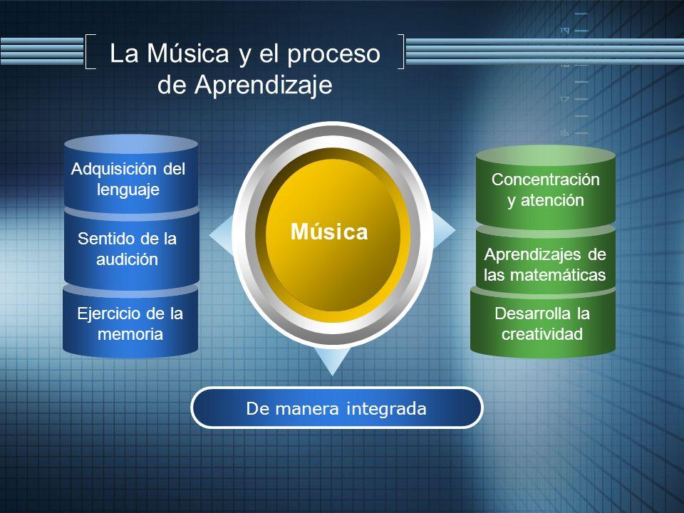 La Música y el proceso de Aprendizaje Música De manera integrada Adquisición del lenguaje Sentido de la audición Ejercicio de la memoria Desarrolla la